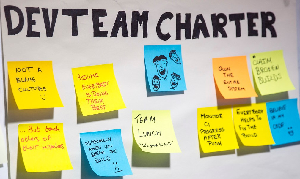 team charter Agile